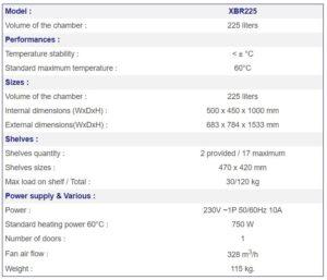 France Etuves XBR225 Specs