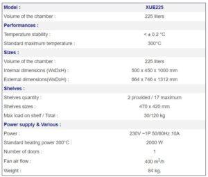 XUE225 Laboratory Oven Specs