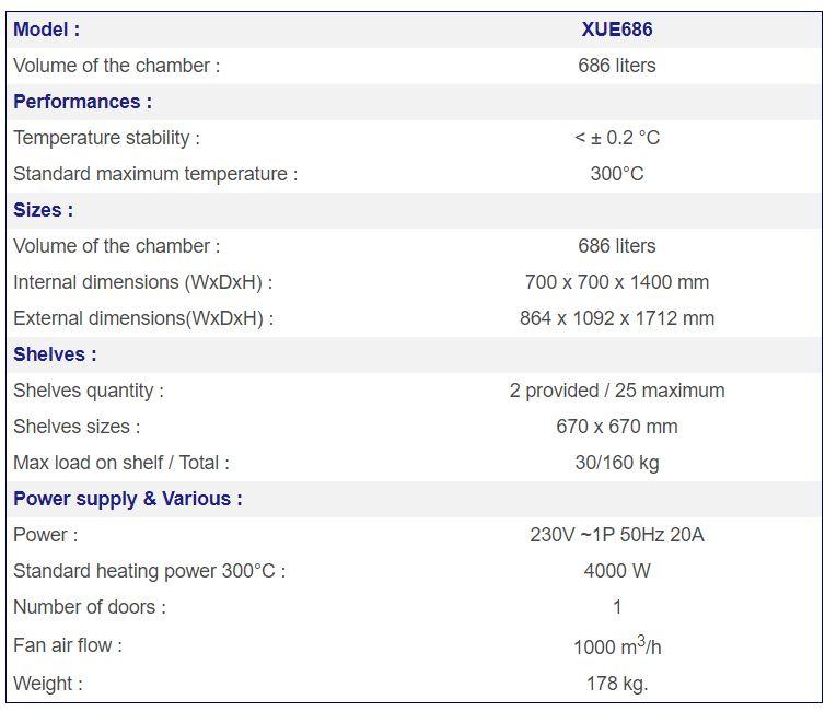 XUE686 Lab Oven Specs