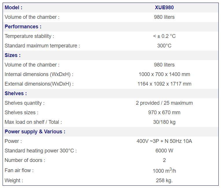 XUE980 Laboratory Oven Specs